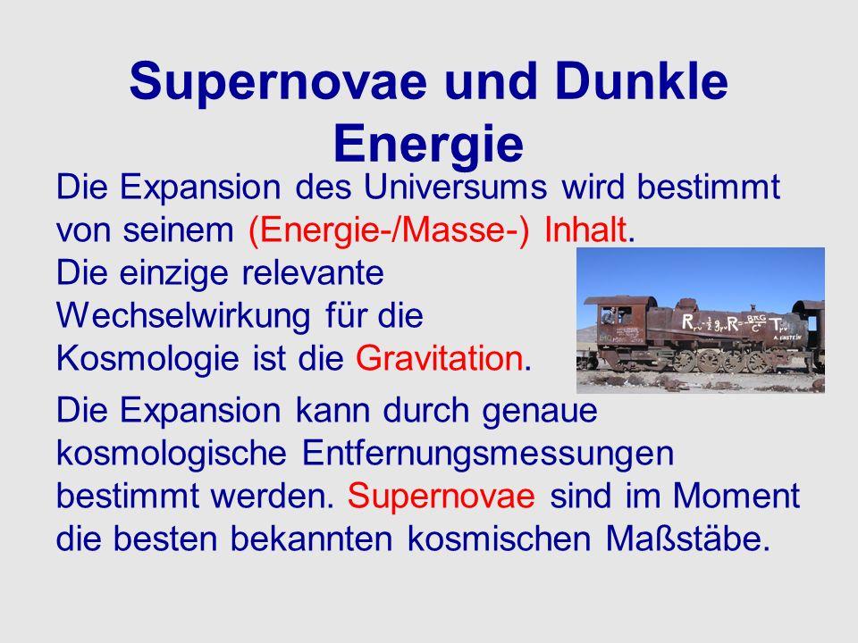 Supernovae und Dunkle Energie Die Expansion des Universums wird bestimmt von seinem (Energie-/Masse-) Inhalt. Die einzige relevante Wechselwirkung für