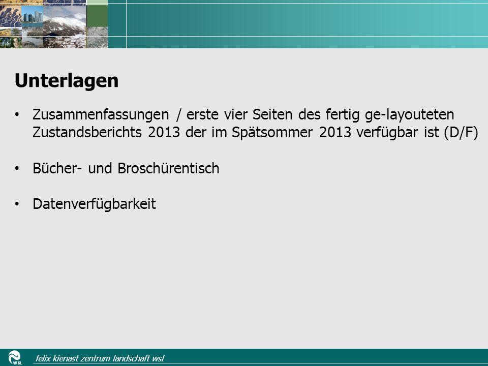 WSL felix kienast zentrum landschaft wsl Prof.Bas Pedroli, (Associate Prof.