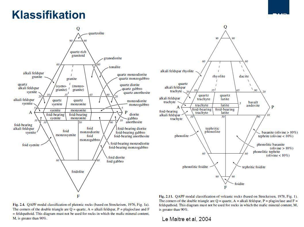 Klassifikation Le Maitre et al, 2004