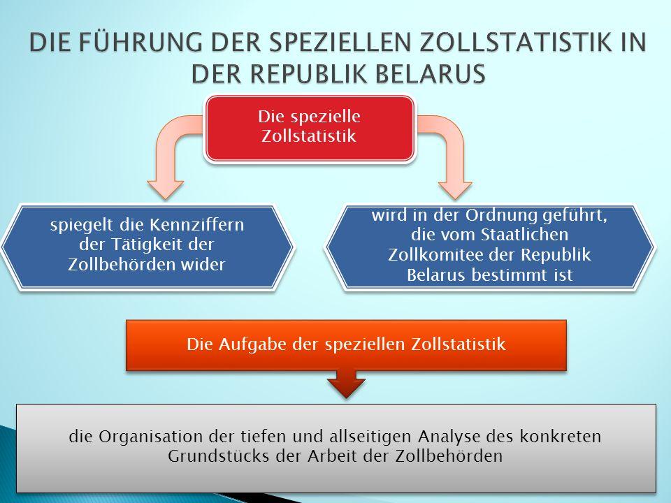 Die spezielle Zollstatistik wird in der Ordnung geführt, die vom Staatlichen Zollkomitee der Republik Belarus bestimmt ist spiegelt die Kennziffern der Tätigkeit der Zollbehörden wider Die Aufgabe der speziellen Zollstatistik die Organisation der tiefen und allseitigen Analyse des konkreten Grundstücks der Arbeit der Zollbehörden