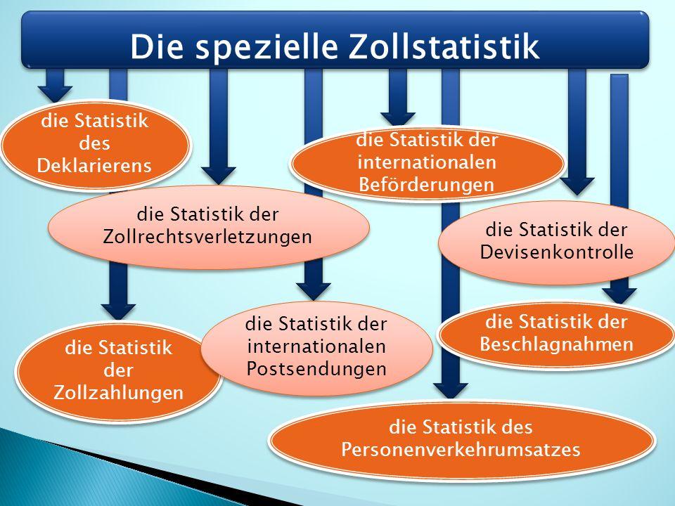 Die spezielle Zollstatistik die Statistik des Deklarierens die Statistik der Zollzahlungen die Statistik der Zollrechtsverletzungen die Statistik der internationalen Postsendungen die Statistik der internationalen Beförderungen die Statistik des Personenverkehrumsatzes die Statistik der Devisenkontrolle die Statistik der Beschlagnahmen