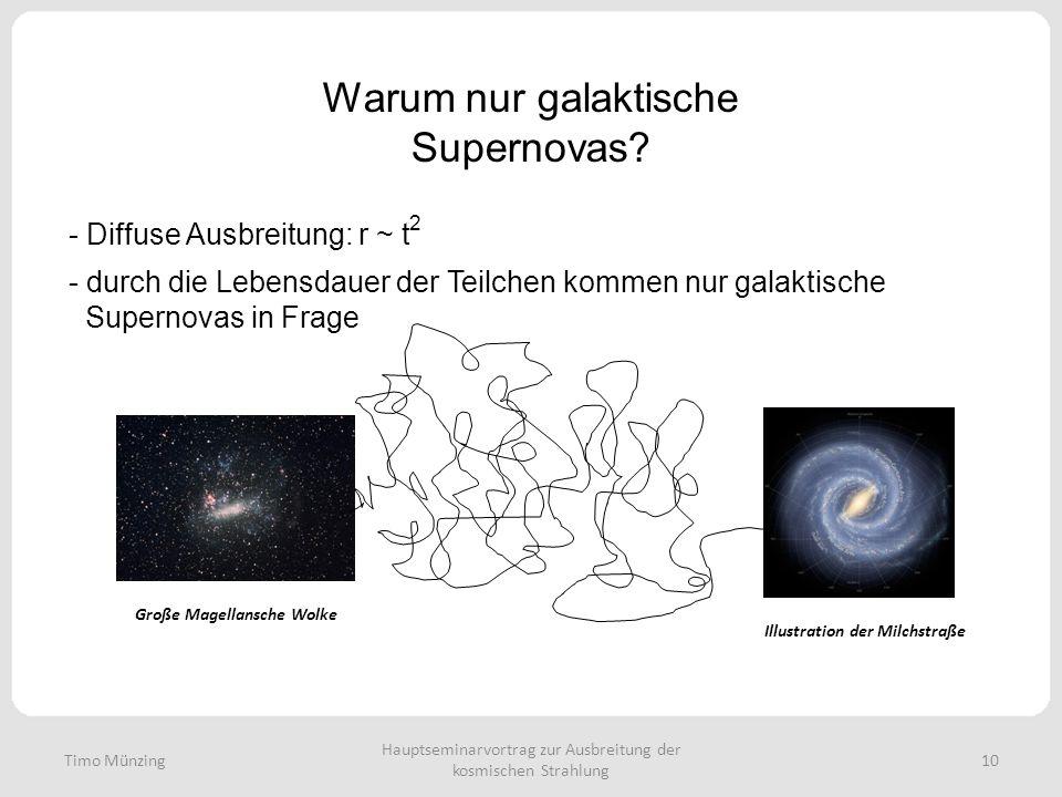 Warum nur galaktische Supernovas? - Diffuse Ausbreitung: r ~ t Hauptseminarvortrag zur Ausbreitung der kosmischen Strahlung 10 2 - durch die Lebensdau