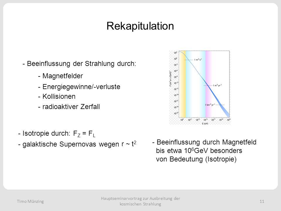 Rekapitulation - Beeinflussung der Strahlung durch: Hauptseminarvortrag zur Ausbreitung der kosmischen Strahlung 11Timo Münzing - Magnetfelder - Energiegewinne/-verluste - Kollisionen - radioaktiver Zerfall - Beeinflussung durch Magnetfeld bis etwa 10 6 GeV besonders von Bedeutung (Isotropie) - Isotropie durch: - galaktische Supernovas wegen r ~ t 2 F Z = F L