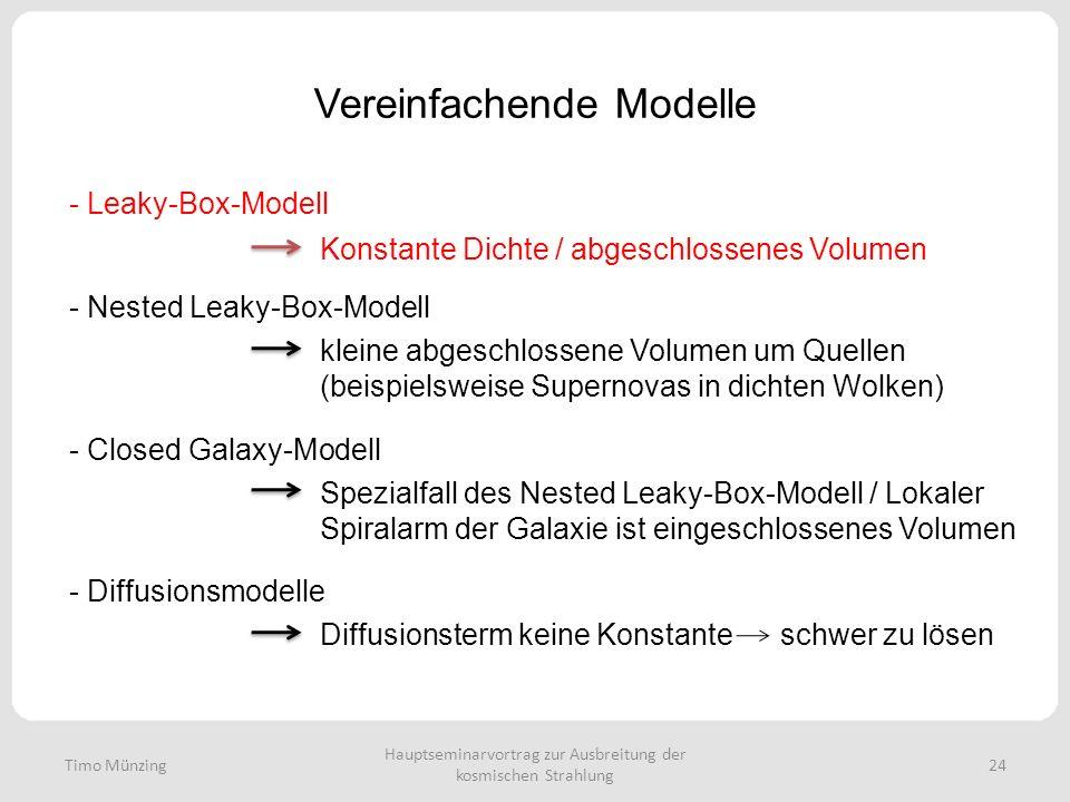 Hauptseminarvortrag zur Ausbreitung der kosmischen Strahlung 24 Vereinfachende Modelle - Leaky-Box-Modell - Nested Leaky-Box-Modell kleine abgeschloss
