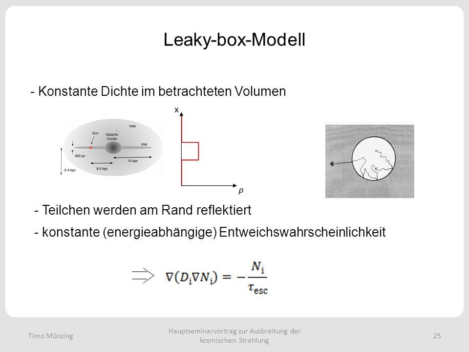 Hauptseminarvortrag zur Ausbreitung der kosmischen Strahlung 25 Leaky-box-Modell - Konstante Dichte im betrachteten Volumen - Teilchen werden am Rand reflektiert - konstante (energieabhängige) Entweichswahrscheinlichkeit Timo Münzing
