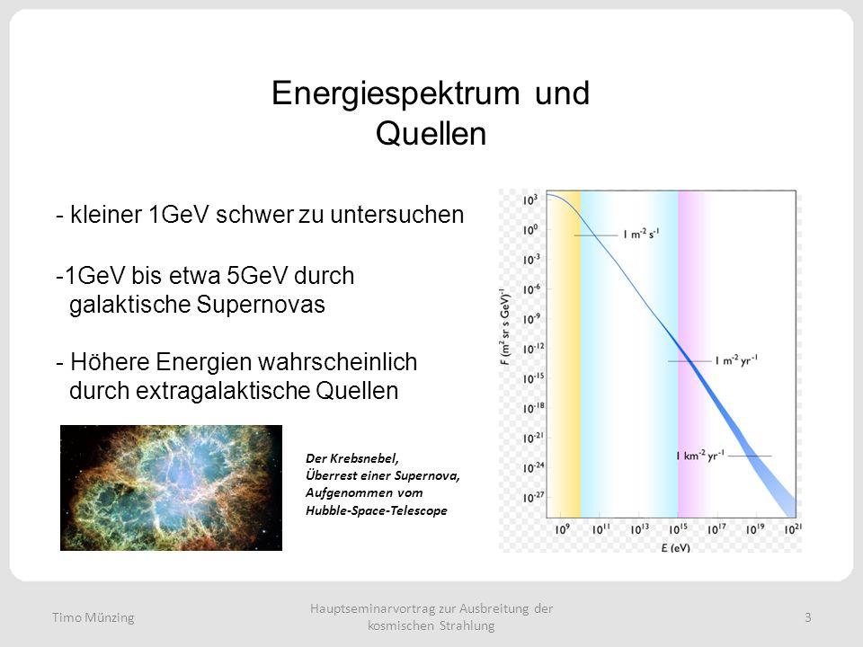 Energiespektrum und Quellen - kleiner 1GeV schwer zu untersuchen Hauptseminarvortrag zur Ausbreitung der kosmischen Strahlung 3 -1GeV bis etwa 5GeV durch galaktische Supernovas Timo Münzing - Höhere Energien wahrscheinlich durch extragalaktische Quellen Der Krebsnebel, Überrest einer Supernova, Aufgenommen vom Hubble-Space-Telescope