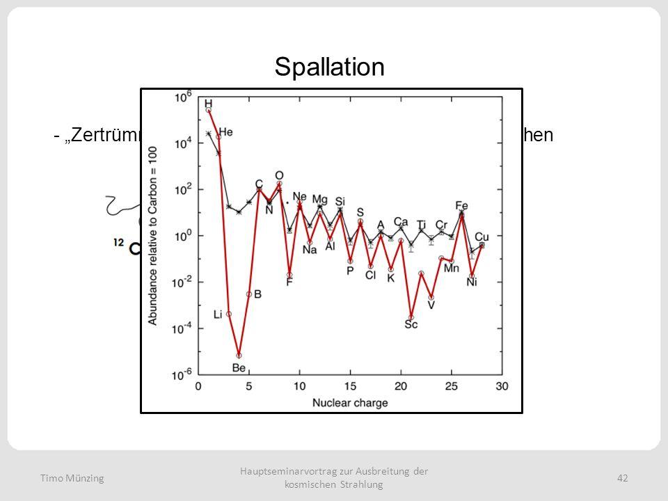 Hauptseminarvortrag zur Ausbreitung der kosmischen Strahlung 42 Spallation Timo Münzing - Zertrümmern von Primärtermen führt zu Sekundärteilchen