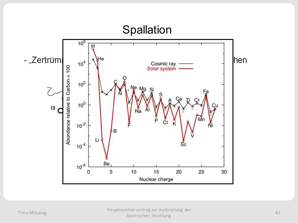 Hauptseminarvortrag zur Ausbreitung der kosmischen Strahlung 43 Spallation Timo Münzing - Zertrümmern von Primärtermen führt zu Sekundärteilchen