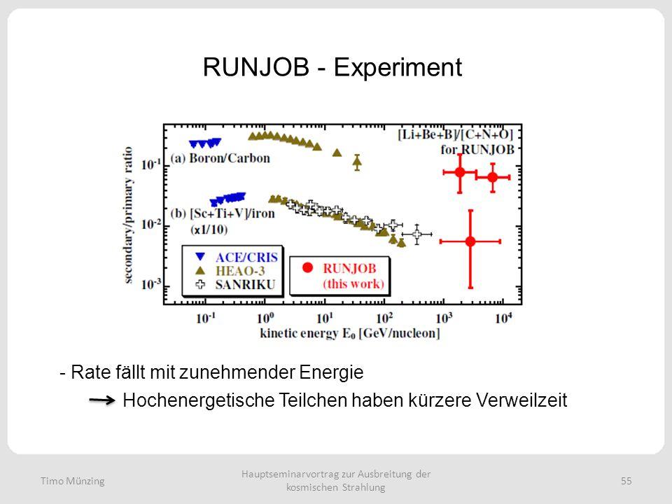Hauptseminarvortrag zur Ausbreitung der kosmischen Strahlung 55Timo Münzing RUNJOB - Experiment - Rate fällt mit zunehmender Energie Hochenergetische Teilchen haben kürzere Verweilzeit