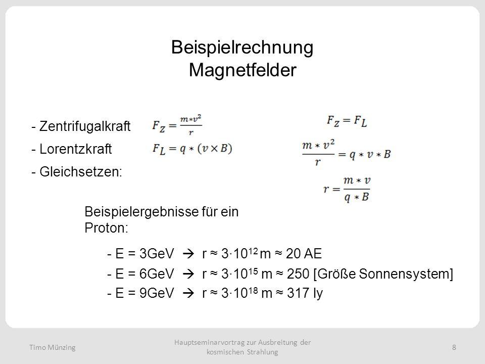 Beispielrechnung Magnetfelder Hauptseminarvortrag zur Ausbreitung der kosmischen Strahlung 8 - Zentrifugalkraft - Lorentzkraft - Gleichsetzen: Beispie