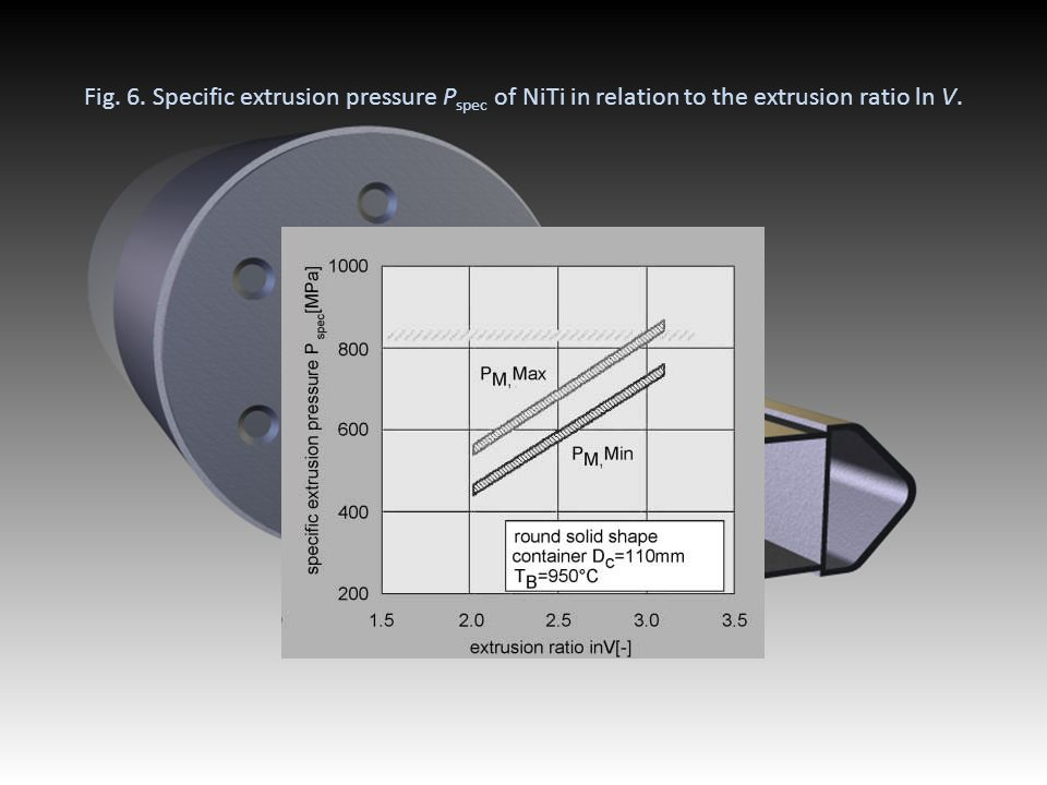 Fig. 6. Specific extrusion pressure P spec of NiTi in relation to the extrusion ratio ln V.