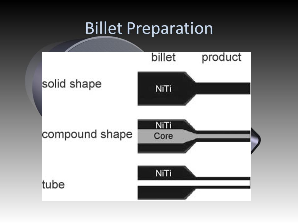Design Principles applied Extrusion of composite billet results in 2 nested tubes when copper is chemically removed