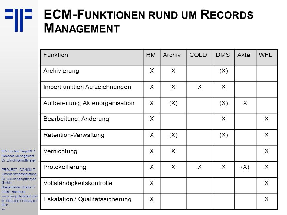 24 EIM Update Tage 2011 Records Management Dr.