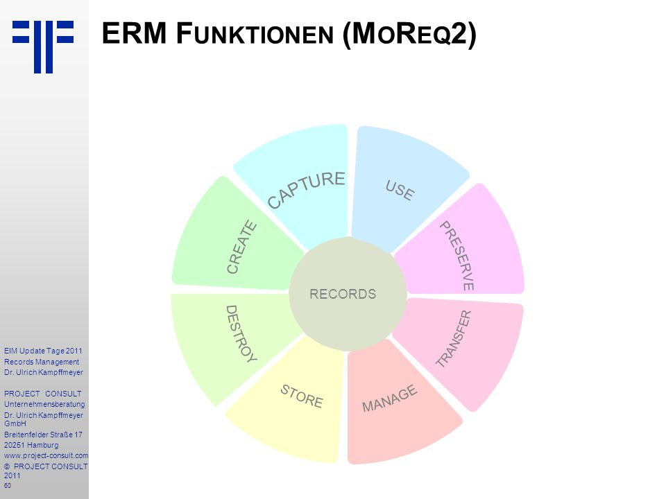 60 EIM Update Tage 2011 Records Management Dr.