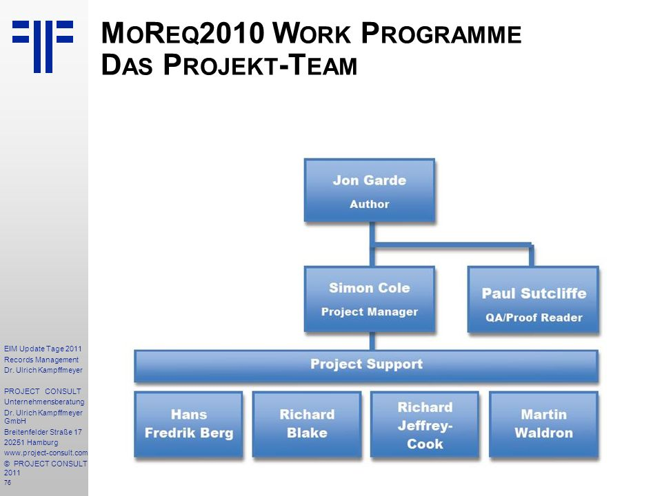 76 EIM Update Tage 2011 Records Management Dr.