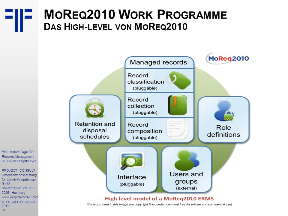 88 EIM Update Tage 2011 Records Management Dr.