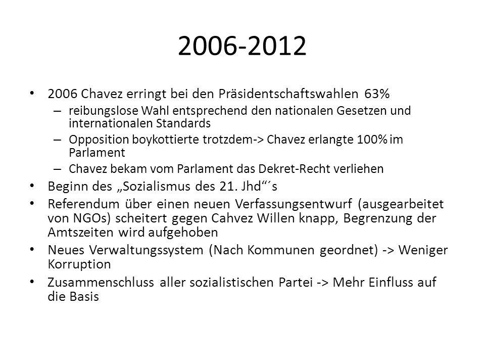 2006-2012 2006 Chavez erringt bei den Präsidentschaftswahlen 63% – reibungslose Wahl entsprechend den nationalen Gesetzen und internationalen Standards – Opposition boykottierte trotzdem-> Chavez erlangte 100% im Parlament – Chavez bekam vom Parlament das Dekret-Recht verliehen Beginn des Sozialismus des 21.