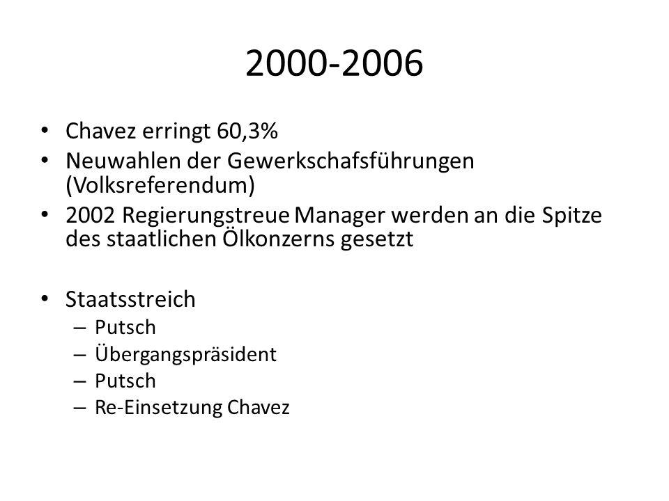 2000-2006 Chavez erringt 60,3% Neuwahlen der Gewerkschafsführungen (Volksreferendum) 2002 Regierungstreue Manager werden an die Spitze des staatlichen Ölkonzerns gesetzt Staatsstreich – Putsch – Übergangspräsident – Putsch – Re-Einsetzung Chavez