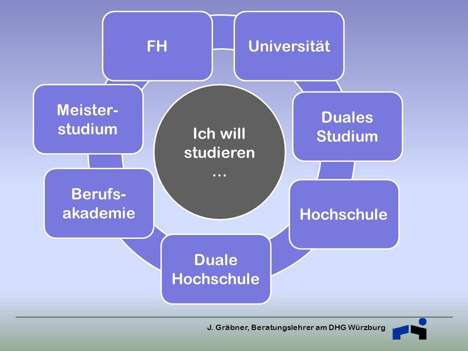 J. Gräbner, Beratungslehrer am DHG Würzburg Meister- studium Duales Studium FH Hochschule Universität Berufs- akademie Duale Hochschule Ich will studi
