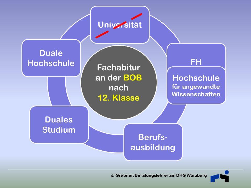 J. Gräbner, Beratungslehrer am DHG Würzburg Duales Studium FH Hochschule für angewandte Wissenschaften Universität Duale Hochschule Fachabitur an der