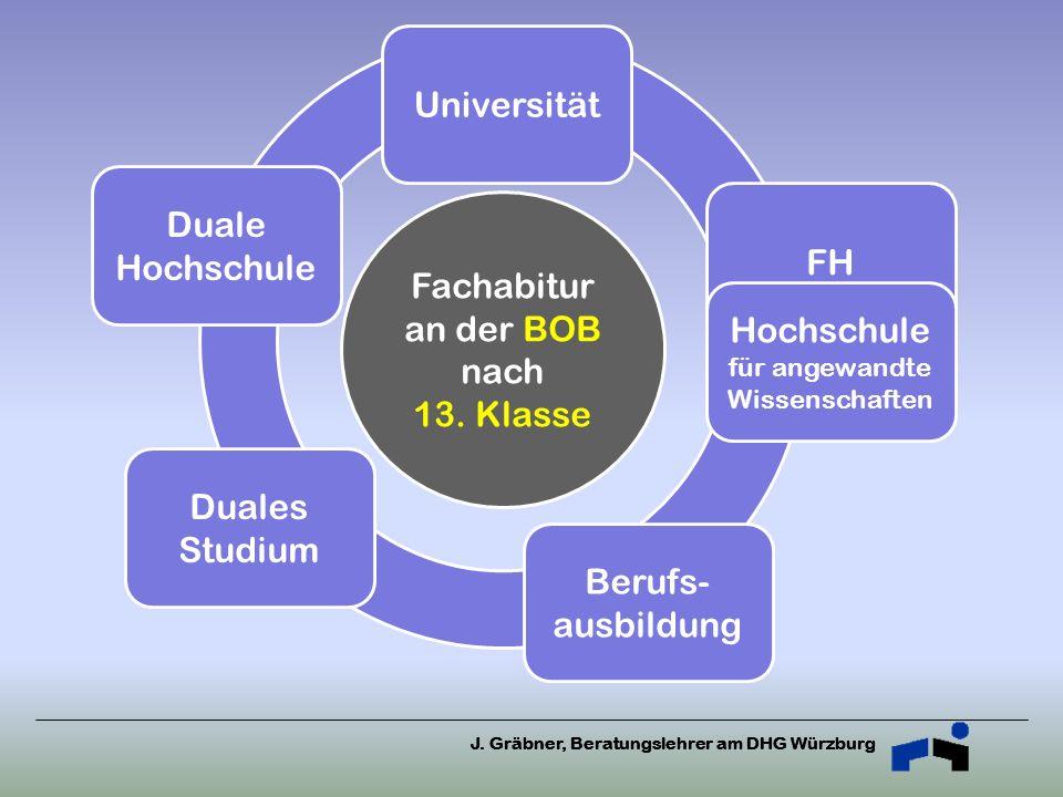 J.Gräbner, Beratungslehrer am DHG Würzburg erfolgreicher Abschluss der 10.