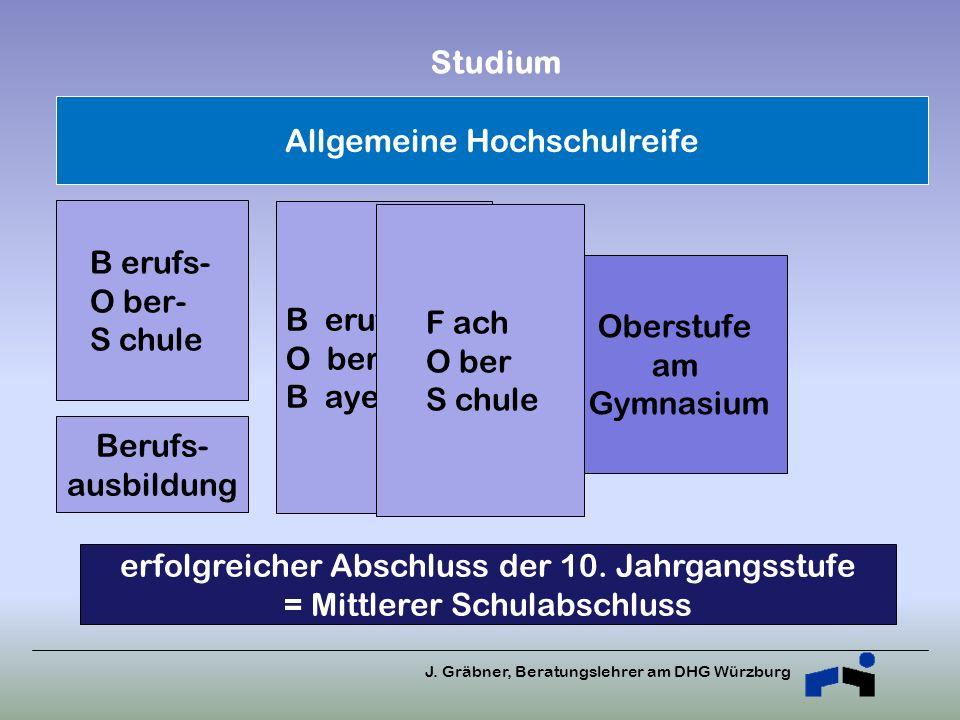 J. Gräbner, Beratungslehrer am DHG Würzburg erfolgreicher Abschluss der 10. Jahrgangsstufe = Mittlerer Schulabschluss Allgemeine Hochschulreife Oberst