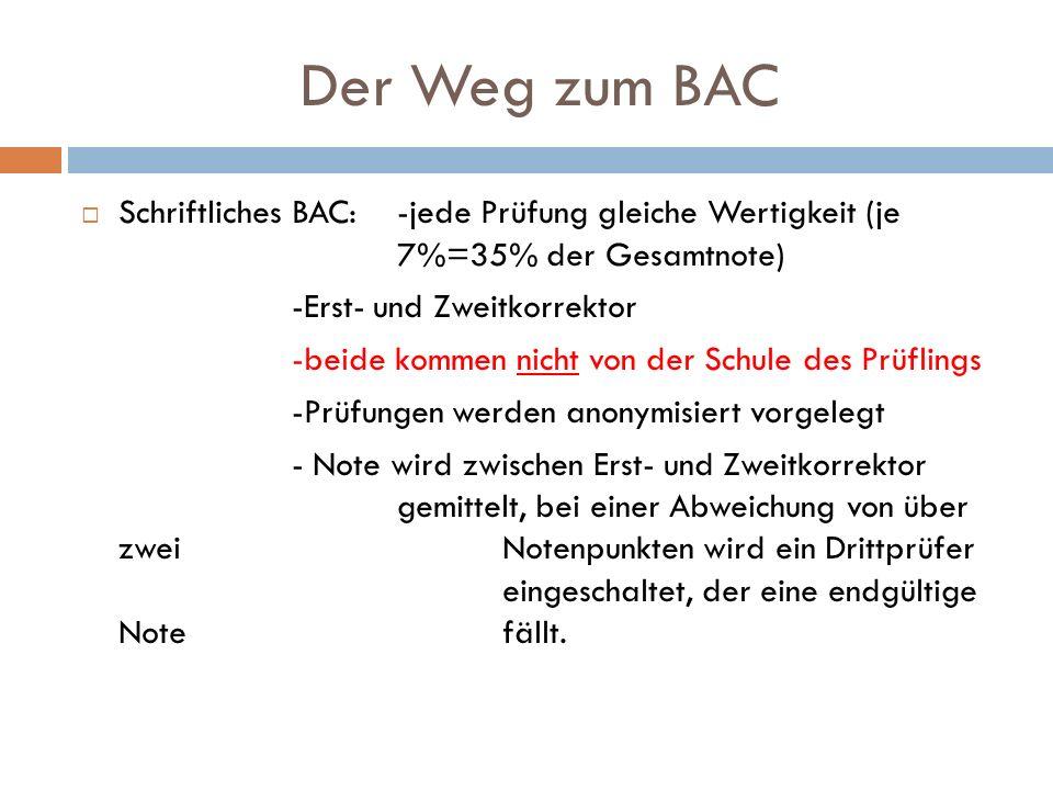Der Weg zum BAC Schriftliches BAC: -jede Prüfung gleiche Wertigkeit (je 7%=35% der Gesamtnote) -Erst- und Zweitkorrektor -beide kommen nicht von der S