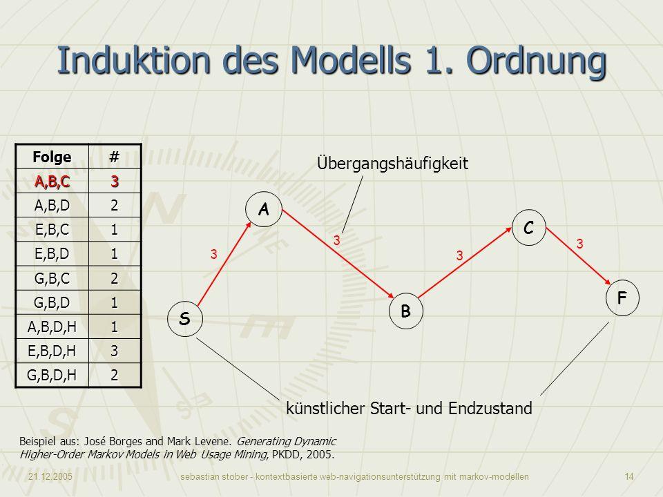 21.12.2005sebastian stober - kontextbasierte web-navigationsunterstützung mit markov-modellen14 Induktion des Modells 1. Ordnung S F A C B Folge# A,B,