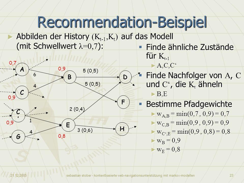 21.12.2005sebastian stober - kontextbasierte web-navigationsunterstützung mit markov-modellen23 Recommendation-Beispiel Finde ähnliche Zustände für K