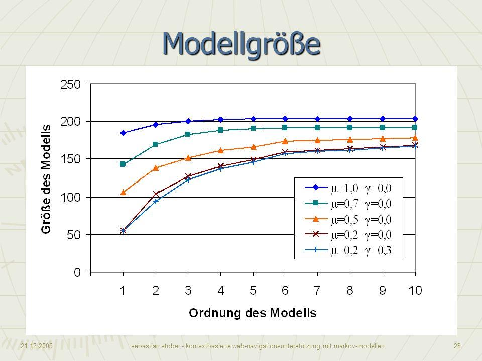 21.12.2005sebastian stober - kontextbasierte web-navigationsunterstützung mit markov-modellen28 Modellgröße