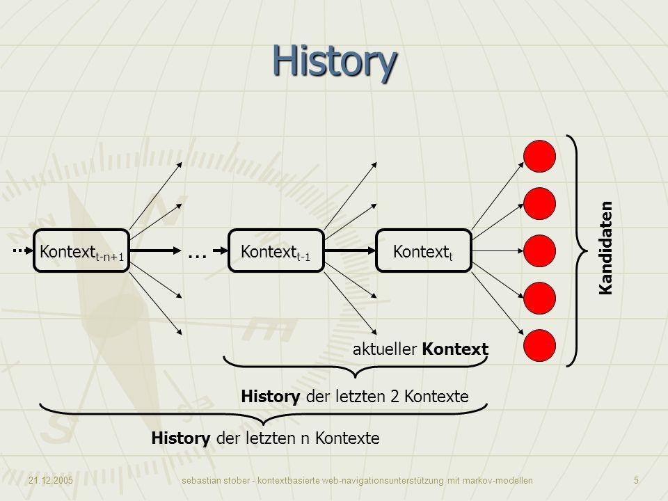 21.12.2005sebastian stober - kontextbasierte web-navigationsunterstützung mit markov-modellen5 History Kontext t Kontext t-1 Kontext t-n+1 … aktueller
