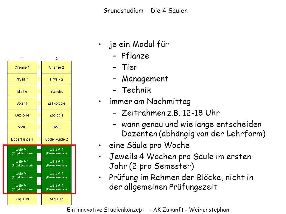 Ein innovative Studienkonzept - AK Zukunft - Weihenstephan Grundstudium - Die 4 Säulen je ein Modul für –Pflanze –Tier –Management –Technik immer am Nachmittag –Zeitrahmen z.B.
