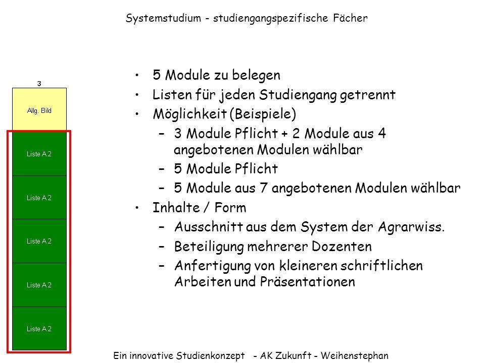 Ein innovative Studienkonzept - AK Zukunft - Weihenstephan Systemstudium - studiengangspezifische Fächer 5 Module zu belegen Listen für jeden Studiengang getrennt Möglichkeit (Beispiele) –3 Module Pflicht + 2 Module aus 4 angebotenen Modulen wählbar –5 Module Pflicht –5 Module aus 7 angebotenen Modulen wählbar Inhalte / Form –Ausschnitt aus dem System der Agrarwiss.