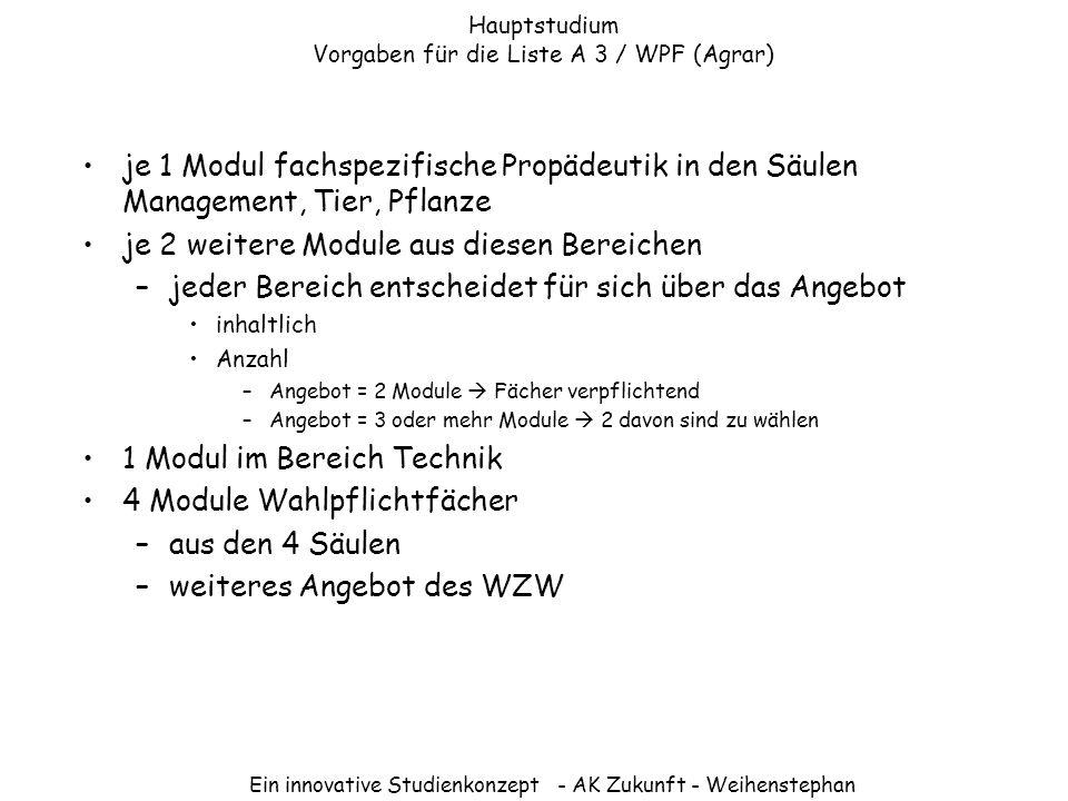 Ein innovative Studienkonzept - AK Zukunft - Weihenstephan Hauptstudium Vorgaben für die Liste A 3 / WPF (Agrar) je 1 Modul fachspezifische Propädeutik in den Säulen Management, Tier, Pflanze je 2 weitere Module aus diesen Bereichen –jeder Bereich entscheidet für sich über das Angebot inhaltlich Anzahl –Angebot = 2 Module Fächer verpflichtend –Angebot = 3 oder mehr Module 2 davon sind zu wählen 1 Modul im Bereich Technik 4 Module Wahlpflichtfächer –aus den 4 Säulen –weiteres Angebot des WZW