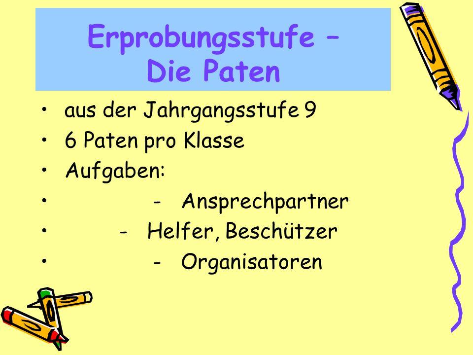 Erprobungsstufe – Die Paten aus der Jahrgangsstufe 9 6 Paten pro Klasse Aufgaben: - Ansprechpartner - Helfer, Beschützer - Organisatoren