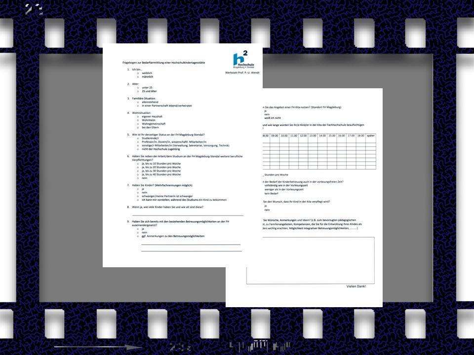 Die Lösung: Ein Fragebogen zur Bedarfsermittlung!