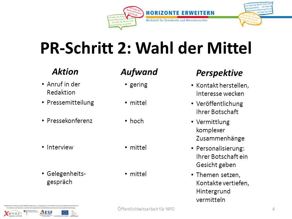 PR-Schritt 2: Wahl der Mittel Aktion Anruf in der Redaktion Pressemitteilung Pressekonferenz Interview Gelegenheits- gespräch Öffentlichkeitsarbeit fü