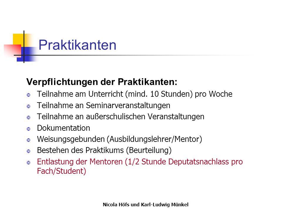 Nicola Höfs und Karl-Ludwig Münkel Praktikanten Verpflichtungen der Praktikanten: Teilnahme am Unterricht (mind. 10 Stunden) pro Woche Teilnahme an Se