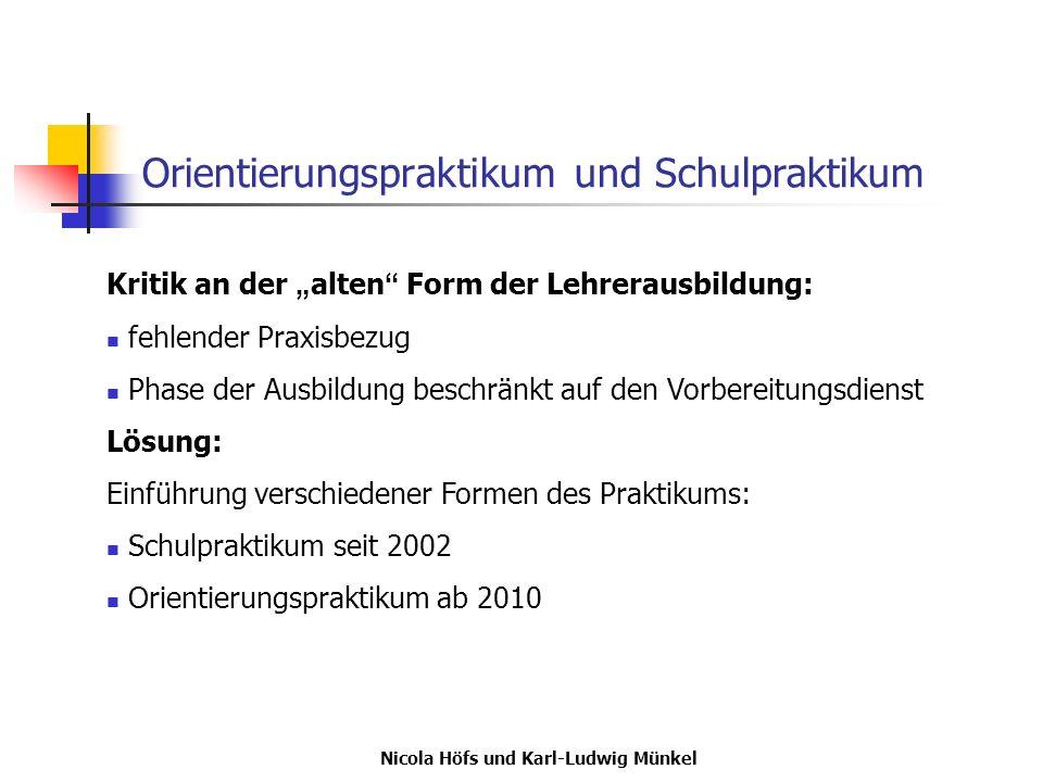 Nicola Höfs und Karl-Ludwig Münkel Orientierungspraktikum und Schulpraktikum Kritik an der alten Form der Lehrerausbildung: fehlender Praxisbezug Phas