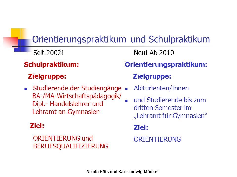 Nicola Höfs und Karl-Ludwig Münkel Orientierungspraktikum und Schulpraktikum Neu! Ab 2010 Orientierungspraktikum: Zielgruppe: Abiturienten/Innen und S