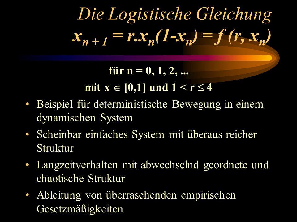 Die Logistische Gleichung x n + 1 = r.x n (1-x n ) = f (r, x n ) für n = 0, 1, 2,...