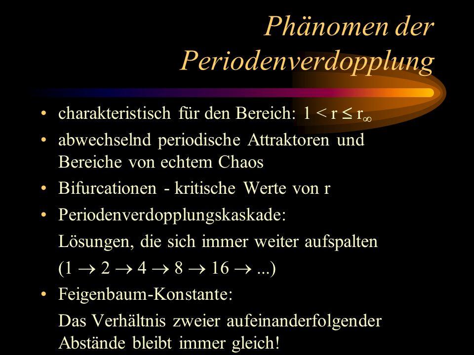 Phänomen der Periodenverdopplung charakteristisch für den Bereich: 1 < r r abwechselnd periodische Attraktoren und Bereiche von echtem Chaos Bifurcationen - kritische Werte von r Periodenverdopplungskaskade: Lösungen, die sich immer weiter aufspalten (1 2 4 8 16...) Feigenbaum-Konstante: Das Verhältnis zweier aufeinanderfolgender Abstände bleibt immer gleich!