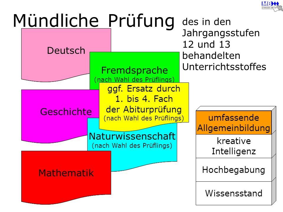 Prüfung Deutsch Fremdsprache (nach Wahl des Prüflings) Geschichte Naturwissenschaft (nach Wahl des Prüflings) Mathematik 1. bis 4. Fach der Abiturprüf