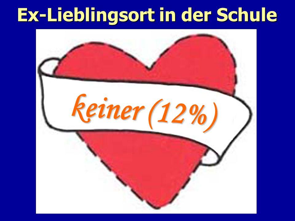 Ex-Lieblingsort in der Schule Internat (30%) Schulhof (12%) Kunsträume (10%) Kaffeeautomat (8%) Sportplatz (6%) Raucherecke Toilette Toilette Ausgang