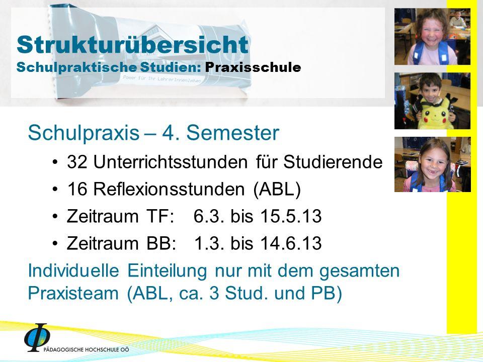 Strukturübersicht Schulpraktische Studien: Praxisschule Schulpraxis – 4. Semester 32 Unterrichtsstunden für Studierende 16 Reflexionsstunden (ABL) Zei