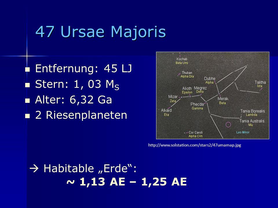 47 Ursae Majoris Entfernung: 45 LJ Stern: 1, 03 M S Alter: 6,32 Ga 2 Riesenplaneten http://www.solstation.com/stars2/47umamap.jpg Habitable Erde: ~ 1,
