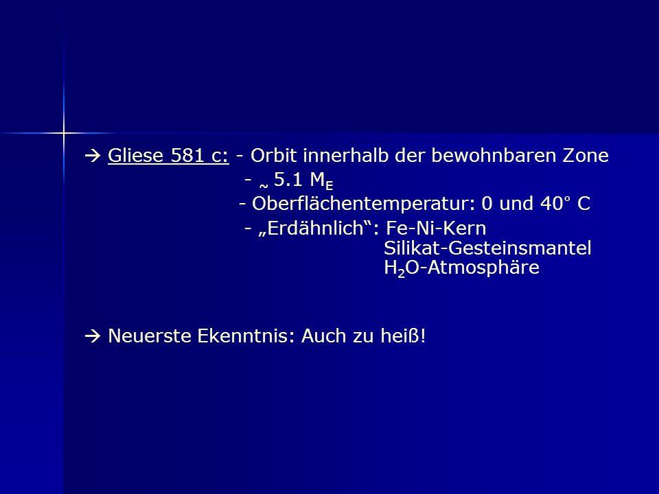 Gliese 581 c: - Orbit innerhalb der bewohnbaren Zone - ~ 5.1 M E - Oberflächentemperatur: 0 und 40° C - Erdähnlich: Fe-Ni-Kern Silikat-Gesteinsmantel