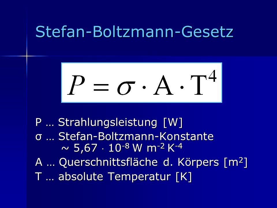 Stefan-Boltzmann-Gesetz P … Strahlungsleistung [W] σ … Stefan-Boltzmann-Konstante ~ 5,67 10 -8 W m -2 K -4 A … Querschnittsfläche d. Körpers [m 2 ] T