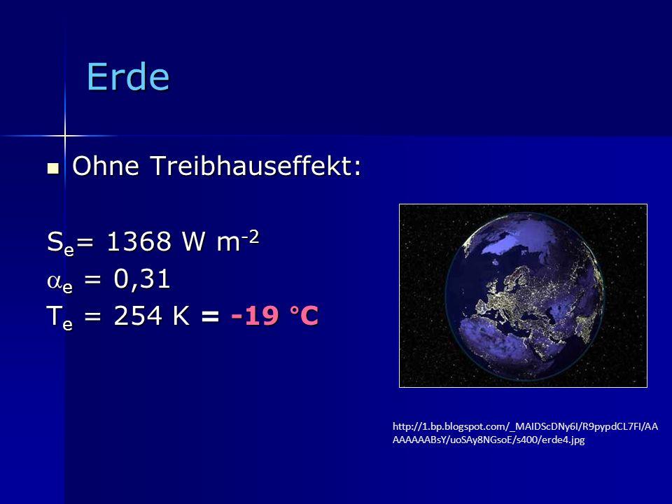 Erde Ohne Treibhauseffekt: Ohne Treibhauseffekt: S e = 1368 W m -2 e = 0,31 e = 0,31 T e = 254 K = -19 °C http://1.bp.blogspot.com/_MAIDScDNy6I/R9pypd