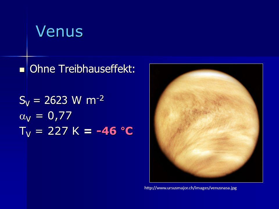 Venus Ohne Treibhauseffekt: Ohne Treibhauseffekt: S V = 2623 W m -2 V = 0,77 V = 0,77 T V = 227 K = -46 °C http://www.ursusmajor.ch/images/venusnasa.j